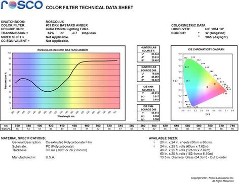 "Rosco Laboratories Roscolux #03 20"" x 24"" Sheet of Dark Bastard Amber Color Filter 03-2024"