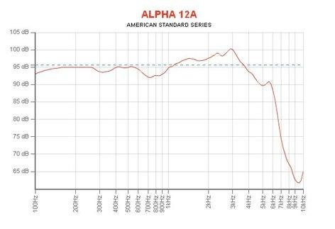 "Eminence ALPHA-12A 12""  Woofer for PA ALPHA-12A"