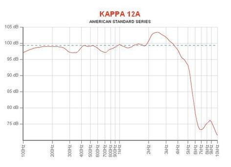 "Eminence Speaker KAPPA-12A 12"" Woofer for PA Applications KAPPA-12A"