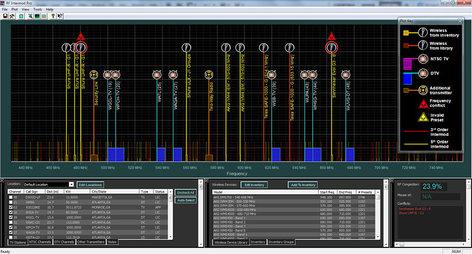Kaltman Creations IWXIMP1  RF-intermodPRO™ Standalone IWXIMP1
