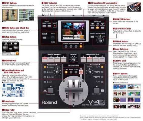 Roland V-4EX Video Mixer with HDMI I/O, Streaming USB Out, Built-In Multiviewer V-4EX