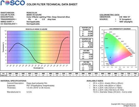 "Rosco 2006 olux 20""x24"" Sheet of Vittorio Storaro Azure Blue Color Filter 2006"