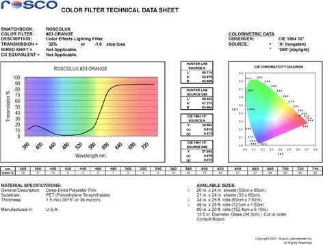 "Rosco Laboratories Roscolux #23 20""x24"" Sheet of Orange Color Filter 23"