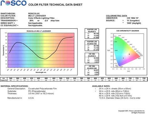 "Rosco Laboratories Roscolux #52 20""x24"" Sheet of Light Lavender Color Filter 52"