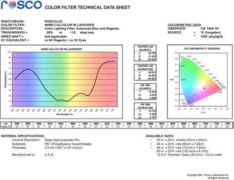 "Rosco 4960 olux 20""x24"" Sheet of CalColor 60 Lavender Color Filter 4960"
