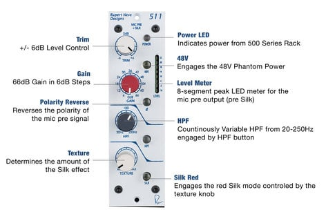 Rupert Neve Designs 511 500 Series Microphone Preamp with Variable Silk/Texture, Sweepable High Pass Filter 511