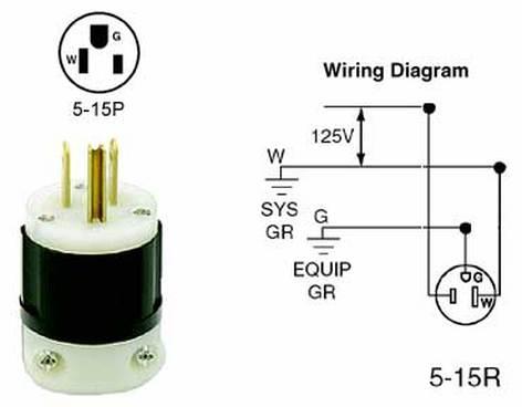 Altman 52-5266C Edison Connectors, 15A Male PGB (NEMA 5-15P) 52-5266C