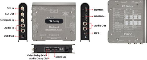 Roland System Group VC-1-DL Bidirectional SDI/HDMI Converter with Frame Sync and Delay VC-1-DL