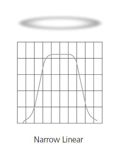 """ETC/Elec Theatre Controls SELLM-7.5 7.5"""" Medium Linear Lens for D40 Fixture SELLM-7.5"""