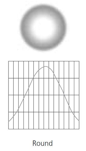"ETC/Elec Theatre Controls SELRM-9-1 9"" Medium Lens (Round Field) in White Frame for D60 Fixture SELRM-9-1"