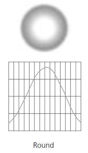 "ETC/Elec Theatre Controls SELRW-9-1 9"" Wide Lens (Round Field) in White Frame for D60 Fixture SELRW-9-1"