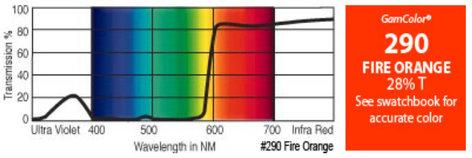 "GAM 290-GAM 20"" x 24"" GamColor Fire Orange Gel Filter 290-GAM"
