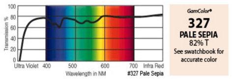 """GAM 327-GAM 20"""" x 24"""" GamColor Pale Sepia Gel Filter 327-GAM"""