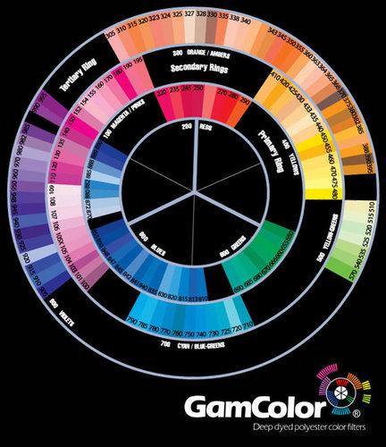 """GAM 990-GAM 20"""" x 24"""" GamColor Dark Lavender Gel Filter 990-GAM"""