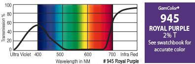 """GAM 945-GAM 20"""" x 24"""" GamColor Royal Purple Gel Filter 945-GAM"""