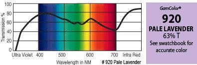 """GAM 920-GAM 20"""" x 24"""" GamColor Pale Lavender Gel Filter 920-GAM"""