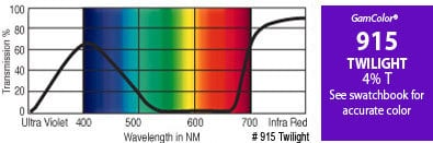 "GAM 915-GAM 20"" x 24"" GamColor Twilight Gel Filter 915-GAM"