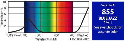 """GAM 855-GAM 20"""" x 24"""" GamColor Blue Jazz Gel Filter 855-GAM"""