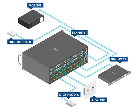 Intelix FLX-1616 16x16 Input to Output Modular Video Matrix Switcher FLX-1616