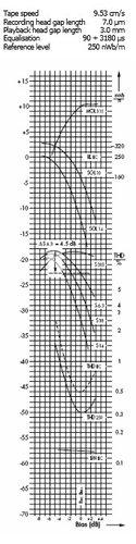 "RMGI-North America LPR35-34510 5"" 1/4"" x 885 ft Plastic Reel with Trident Hub LPR35-34510"