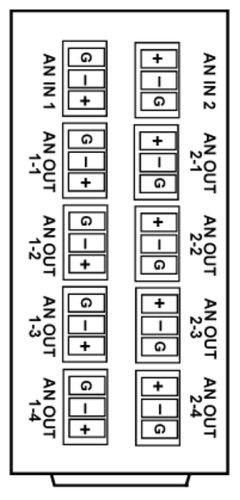 Cobalt RM20-9241-B 20 Slot Frame Rear I/O Module for 9241 CB-RM20-9241-B