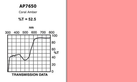"Apollo Design Technology AP-GEL-7650 20"" x 24"" Sheet of ""Coral Amber"" Gel AP-GEL-7650"