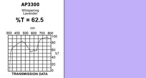 "Apollo Design Technology AP-GEL-3300 20"" x 24"" Sheet of ""Whispering Lavender"" Gel AP-GEL-3300"