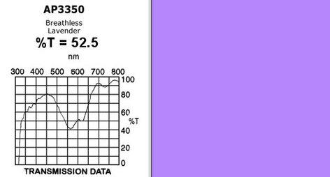 "Apollo Design Technology AP-GEL-3350 20"" x 24"" Sheet of Breathless Lavender Gel AP-GEL-3350"