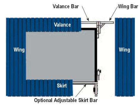 "Da-Lite 36524P  83"" x 144"" Fast-Fold Deluxe® Ultra Velour Drapery Presentation Kit 36524P"