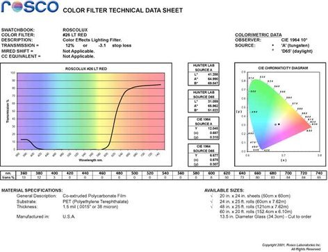 """Rosco Laboratories Roscolux #26 20""""x24"""" Sheet of Light Red Color Filter 26"""