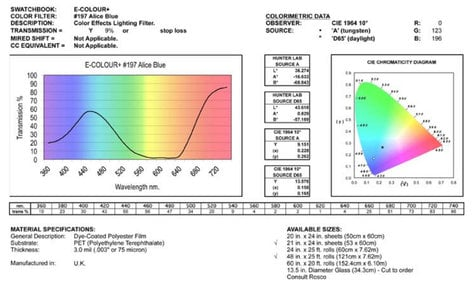 "Rosco Laboratories E-COLOUR-197-SHEET  21""x24"" Alice Blue Gel Filter E-COLOUR-197-SHEET"