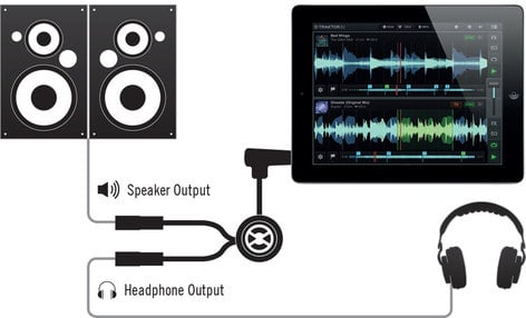 Native Instruments TRAKTOR DJ CABLE iOS Device to Headphone & Speaker Mono Out Splitter Cable TRAKTOR-DJ-CABLE
