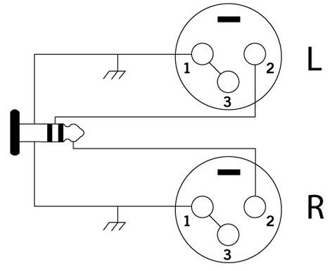 "Cable Up by Vu YS-M3-XF3D-25-BLK 25 ft 1/8"" TRS Male to Dual XLR Female Y-Cable with Black Jacket YS-M3-XF3D-25-BLK"
