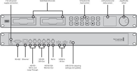 Blackmagic Design HyperDeck Studio SSD Broadcast Dual Recorder SDI / HDMI Capture / Playback Deck HYPERDECK-STUDIO-2
