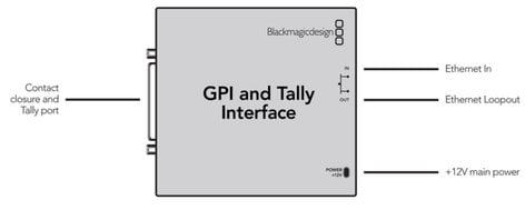 Blackmagic Design GPI and Tally Interface for Adding 8 Tally Relay Contacts to an ATEM Switcher GPI-TALLEY-INTERFACE