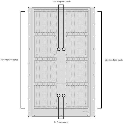 Blackmagic Design VHUBUV/288CH Universal Videohub 288 Card-Based Router Frame for 288x288 3G-SDI, 288 Control and Redundancy VHUBUV-288CH
