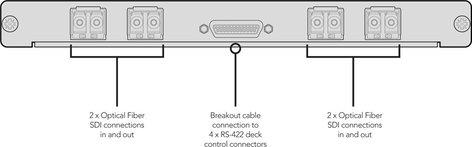 Blackmagic Design VHUBUV/IF/OPT Universal Videohub Optical Fiber Interface VHUBUV-IF-OPT