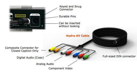 ZeeVee Zv709-3 3' Hydra AV Cable ZV709-3