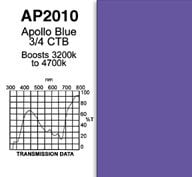 "Apollo Design Technology AP-GEL-2010  20"" x 24"" Apollo Blue 3/4CTB Gel Sheet AP-GEL-2010"