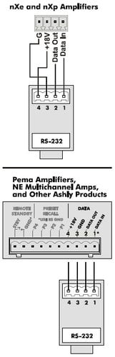 Ashly INA-1  In-Line RS-232 Adapter INA-1