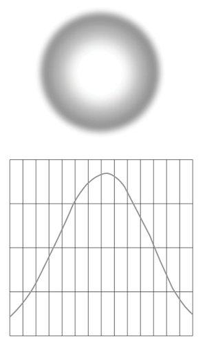 ETC/Elec Theatre Controls SELRXW-D22  Extra Wide Lens (Round Field) for Desire D22 LED Luminaires SELRXW-D22
