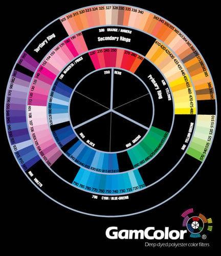"GAM 323-GAM 20"" x 24"" GamColor Indian Summer Gel Filter 323-GAM"