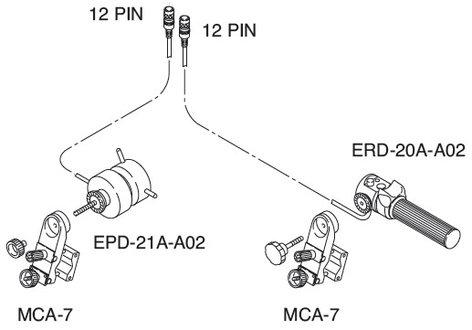 Fujinon SS-13 Full Servo Zoom/Focus Rear Control Kit for Broadcast RD-Type ENG/EFP Lenses SS-13