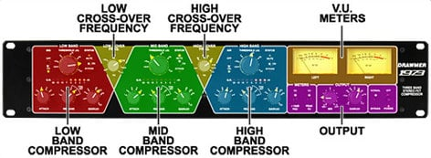 Drawmer 1973 3 Band Stereo FET Compressor  1973-DRAWMER