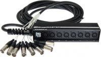 Pro Co SMAST0400FBM-50 50 ft Low Profile 4-Channel XLR Drop Snake SMAST0400FBM-50