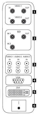 "Marshall Electronics M-LYNX-19SDI [RESTOCK ITEM] 19"" LCD Monitor with SD/SDI BNC Loop Through M-LYNX-19SDI-RST-01"