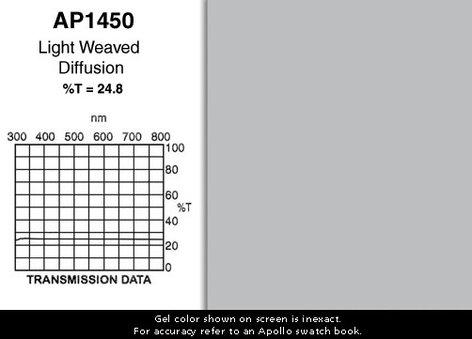 "Apollo Design Technology AP-GEL-1450 Light Weaved Diffusion 20"" x 24"" Gel Sheet AP-GEL-1450"
