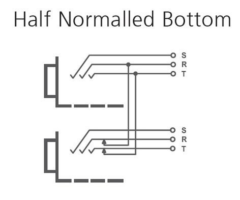 Neutrik NJ3TTA-4-HNB Patch Panel Module - Blocks of 2 Channels, Half-Normalled Bottom Row NJ3TTA-4-HNB