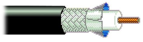 Belden 1505A-SEG-20 20-Foot Segment of 20AWG RG-59/U Wire 1505A-SEG-20