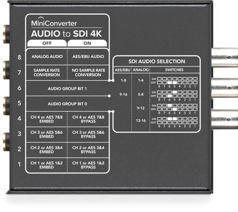 Blackmagic Design CONVMCAUDS4K Mini Converter Audio to SDI 4K CONVMCAUDS4K